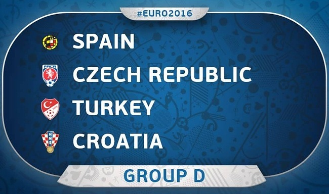 EURO-2016-GROUP-D