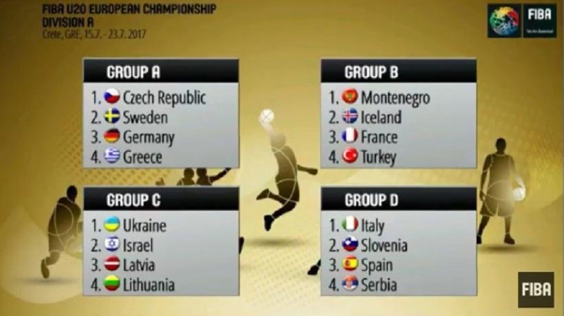 Οι κληρώσεις των Ευρωπαϊκών Πρωταθλημάτων των 'μικρών' Εθνικών
